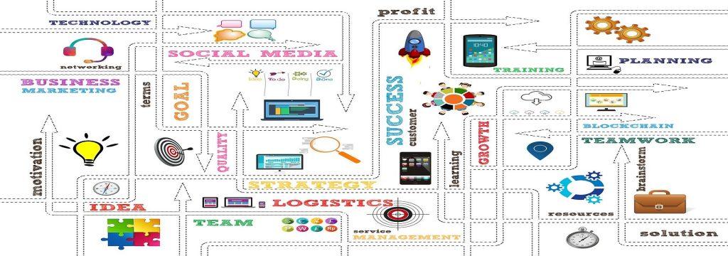 E-ihracat lojistik süreçlerinde işlerin çok iyi organize edilmesi gerekir. Bu konuda birçok e-ihracat aracı ve teknolojisi mevcuttur.