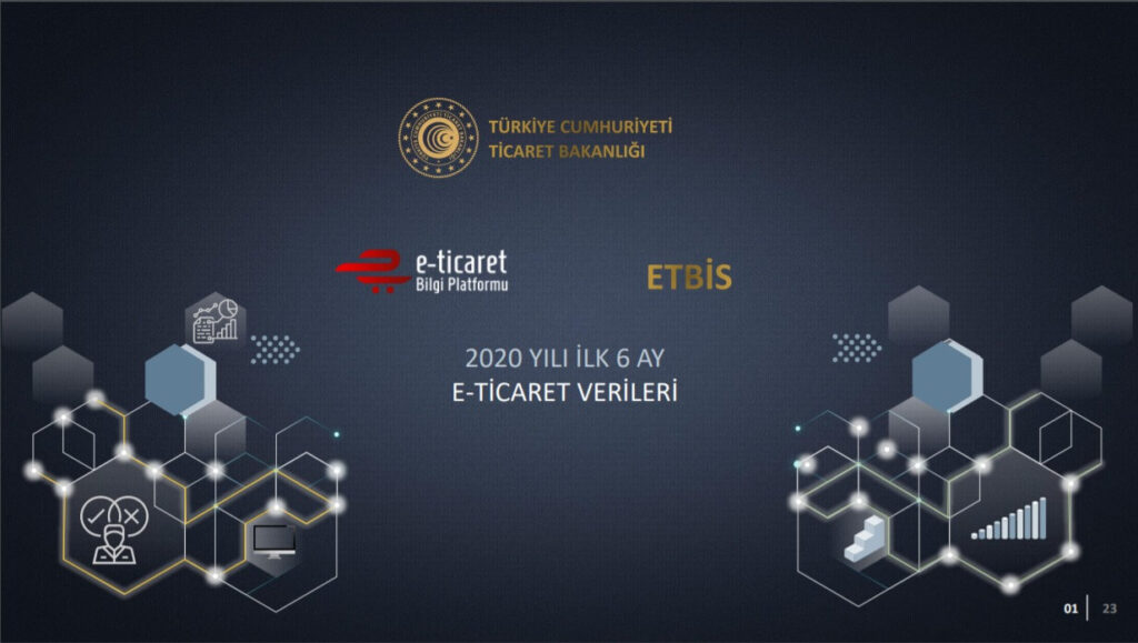 2020 E-Commerce data of Turkey are announced.