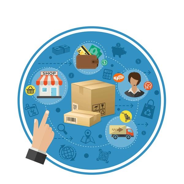 Sınır ötesi e-ticaret